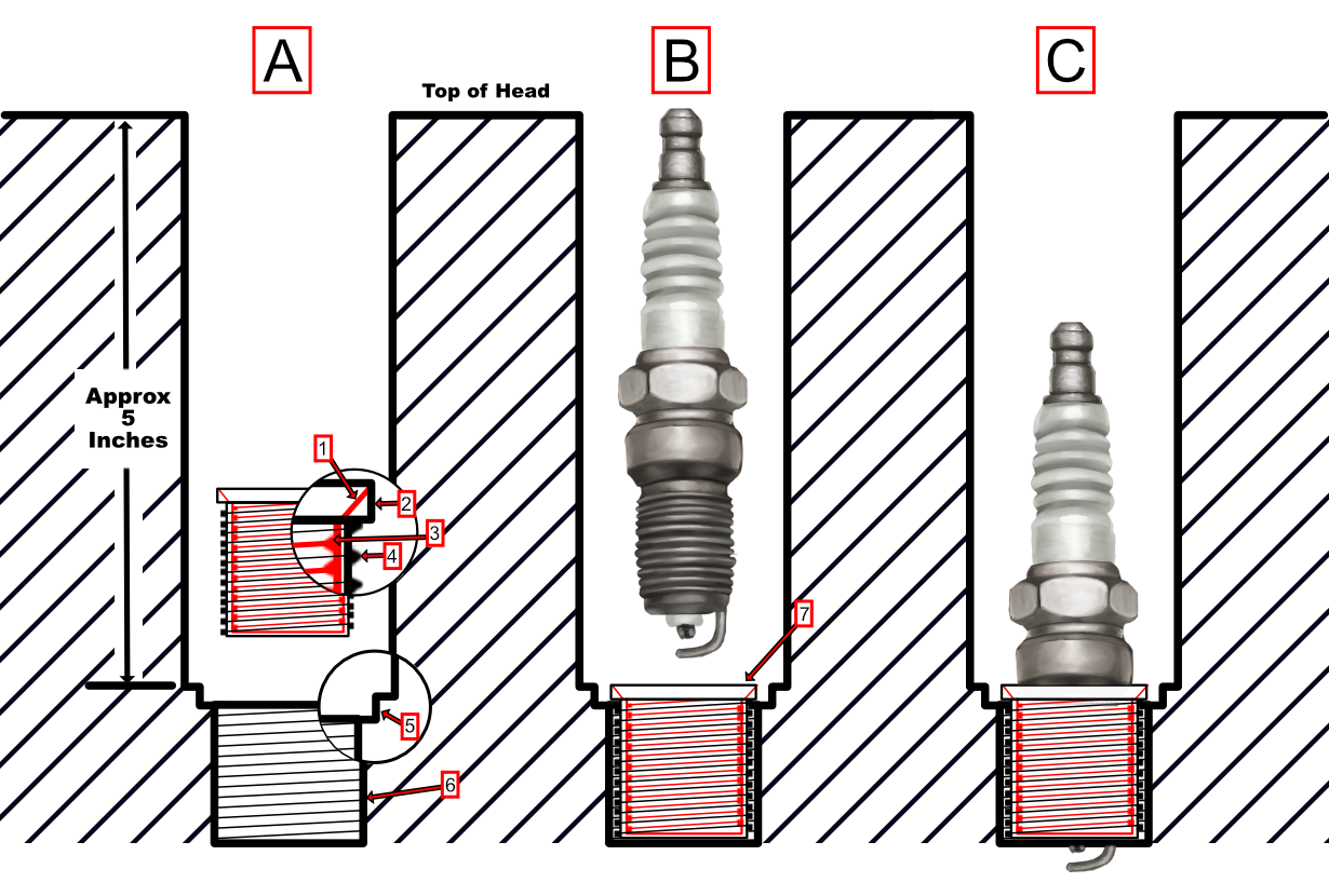 Diagram of sparkplug holes thread repair.